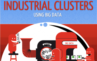 Discovering mapping Industrial Clusters using Big Data